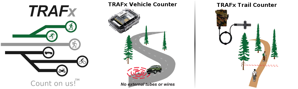 TRAFx Home: Vehicle Counter, Trail Counter, Bike Counter